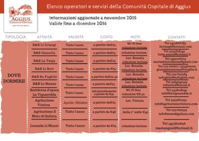 pagina 1 elenco operatori e servizi Aggius